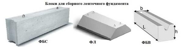 Типы фундаментных блоков, которые нужны будут для сборного ленточного фундамента
