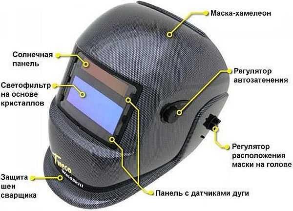 Одна из моделей маски-хамелеон. Тут вы можете увидеть еще регулятор положения маски на голове и щиток защиты шеи