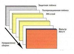 Примерный состав автоматического светофильтра в маске для сварки хамелеон