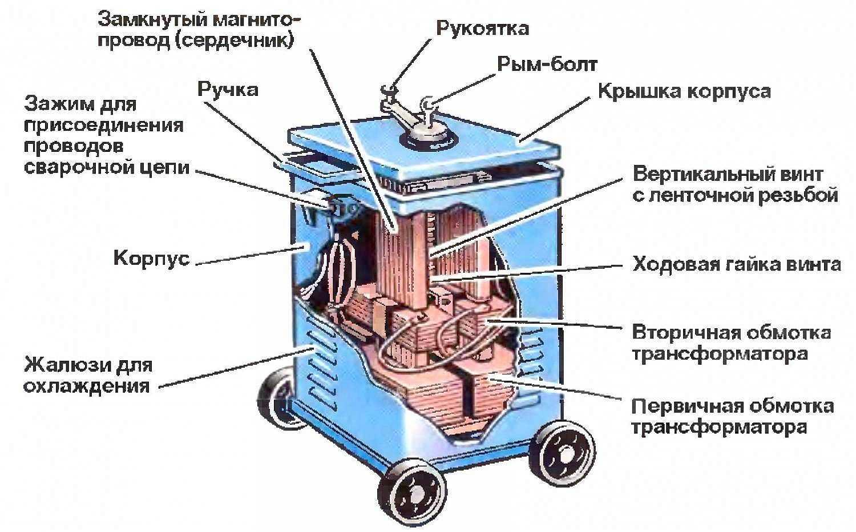 Трансформатор сварочный