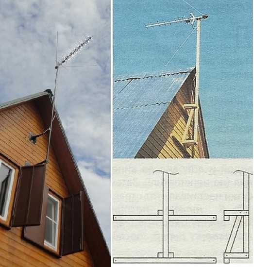 Способы крепления антенны к фронтону здания: из железа и дерева