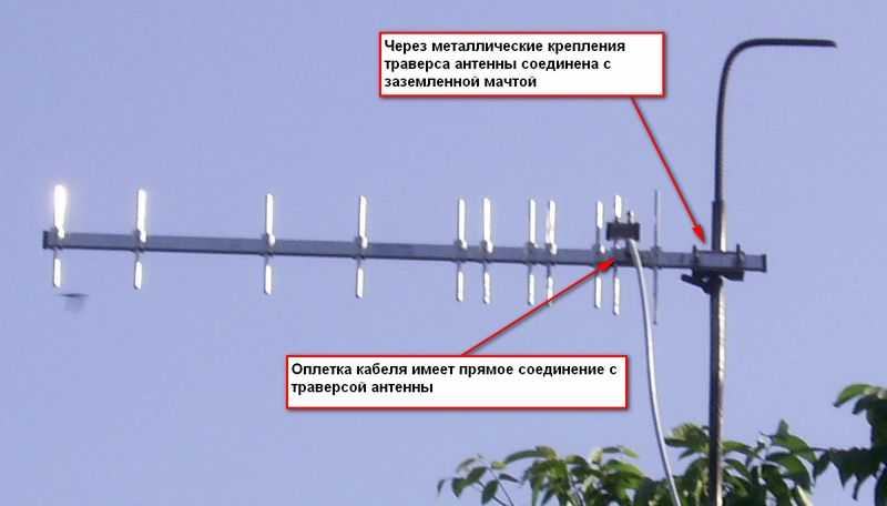 Как подключиться к общей телевизионной антенне