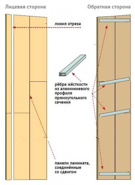 Из планок ламината можно сделать сборные откосы для двери
