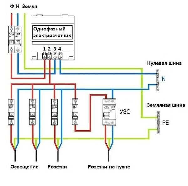 Монтаж электропроводки кабель каналах своими руками
