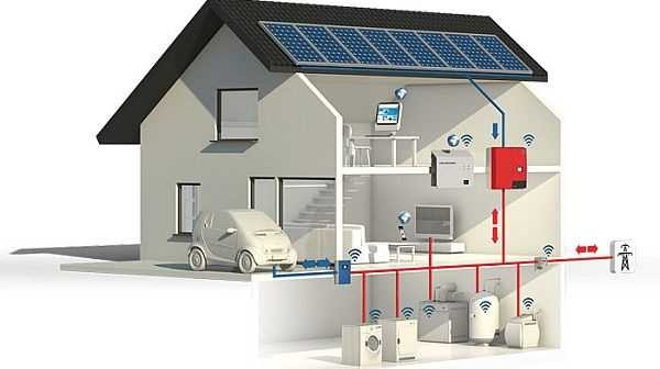 Электрика частного дома