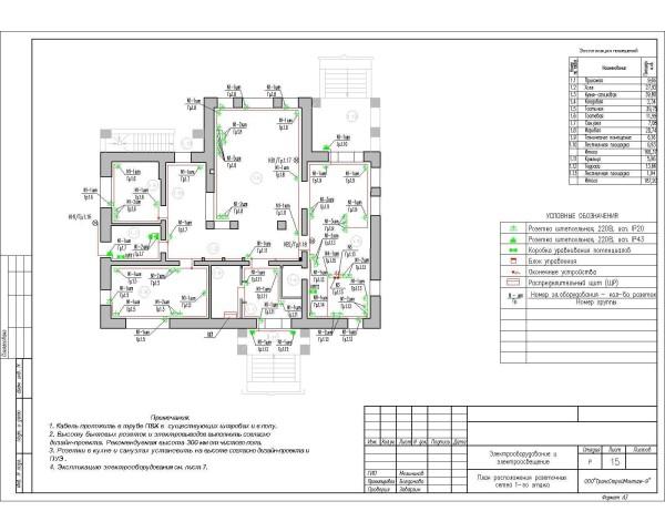 Пример проекта электрификации дома