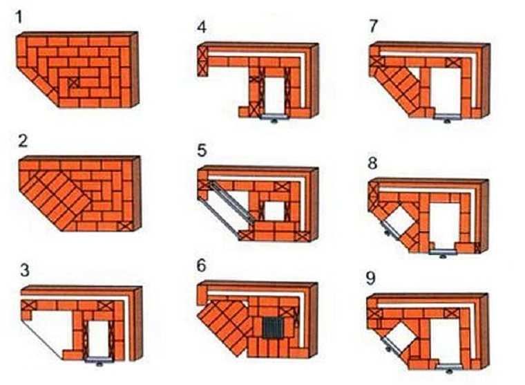 Как сделать угловой камин из кирпича своими руками пошаговая инструкция 35