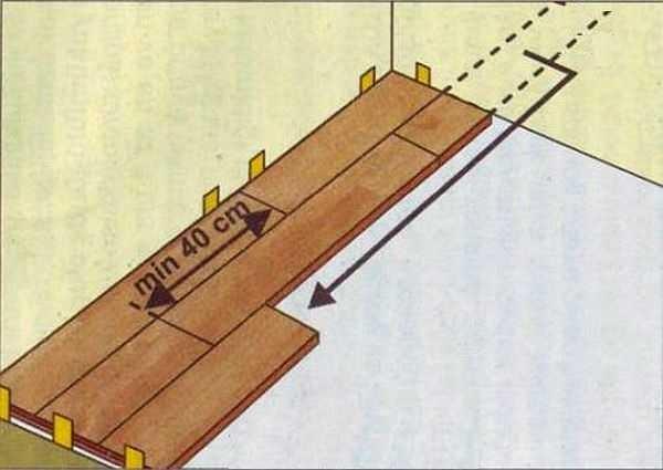 Минимальное расстояние между швами в соседних рядах - 40 см