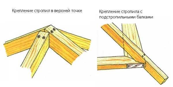 Проблемные узлы при устройстве шатровой крыши на беседке