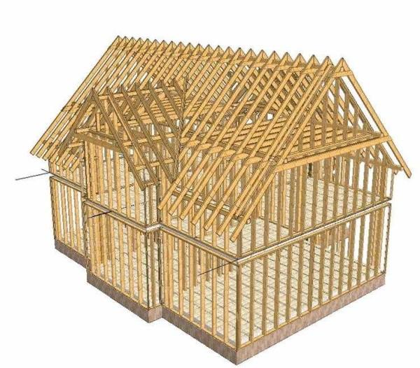 Пошаговая инструкция по строительству каркасного дома