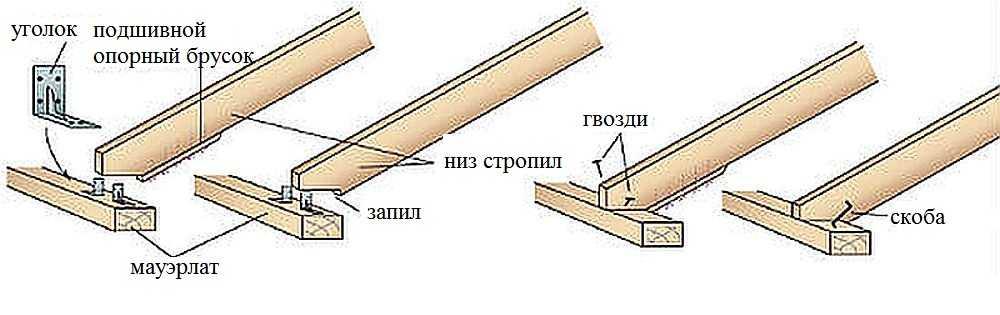 Инструменты для электрика своими руками