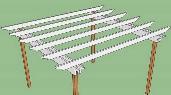 Для удешевления к качестве основных балок можно использовать две доски