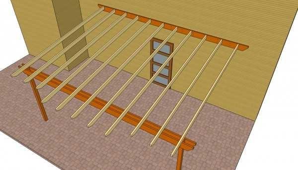 Схематичное изображение пристроенной перголы сверху
