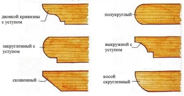 Как можно сделать края балок