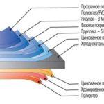 Последовательность слоев на металлосайдинге