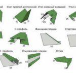 Доборные элементы для оформления окон, крыши, дверей, углов и т.д.