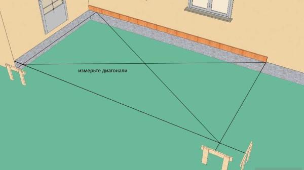 Как пристроить веранду к дому (кирпичному, деревянному - в данном случае неважно) - прибиваете на требуемом уровне опорный брус, по его нижнему краю отбиваете высоту фундамента