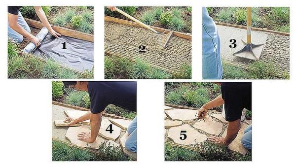 Фото-инструкция по изготовлению дорожки из плитняка