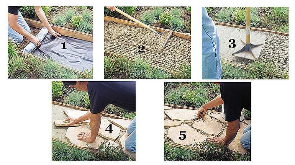 Дорожки на даче своими руками из подручных материалов