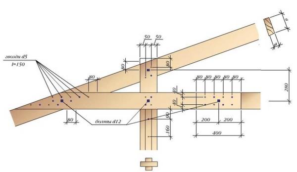 Крепление стойки в стропильной системе без подстропильного прогона