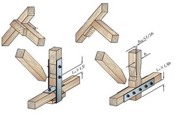 Крепление подкосов для стропильной системы висячими стропилами