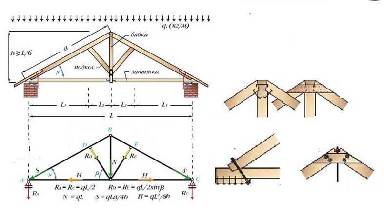 Как сделать двускатную крышу для гаража 130