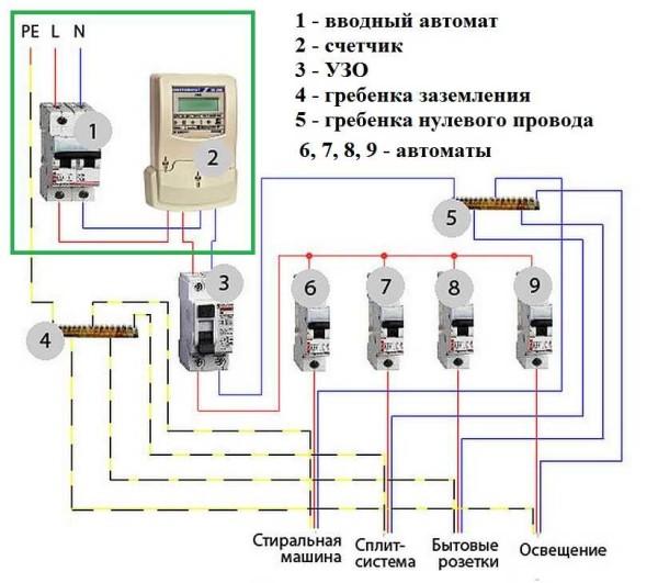 Простая схема электросети для небольшого дома или квартиры
