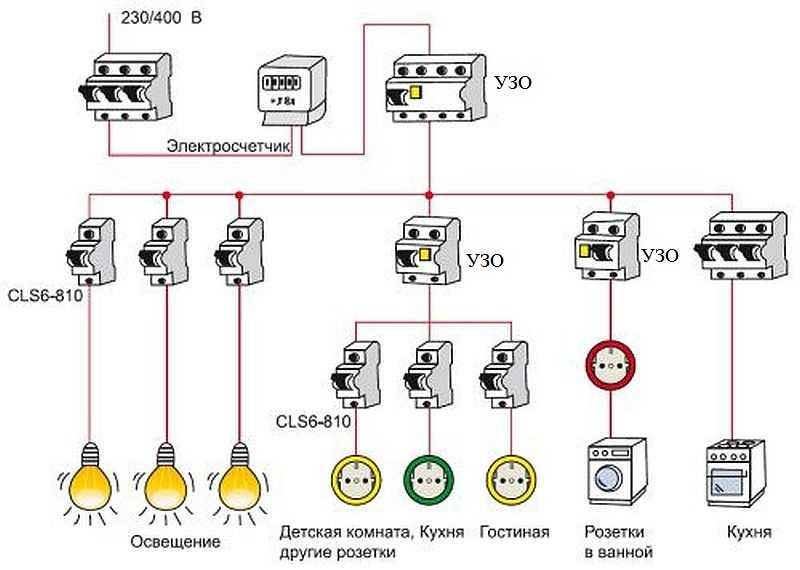 Схема электрощитка с узо фото 718