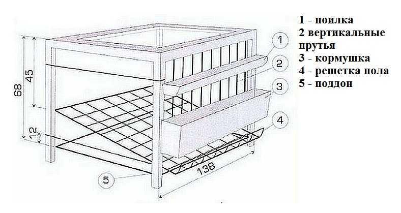 Как сделать клетку для бройлеров чертежи
