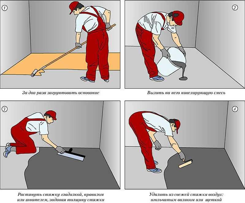 Как сделать наливной пол своими руками