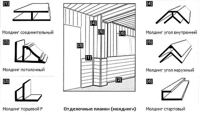 Панели пвх стеновые монтаж своими руками в ванной 75