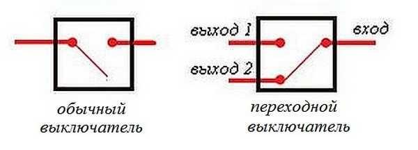 Схема соединения проходного выключателя