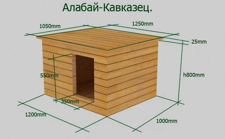 Схема будка с тамбуром
