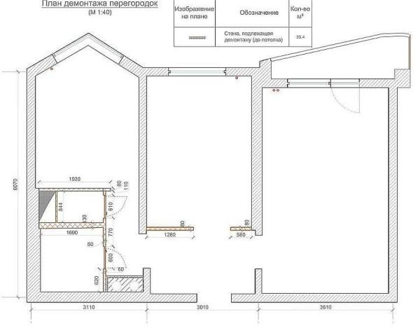 План переделки двухкомнатной квартиры - убираем ненужные перегородки