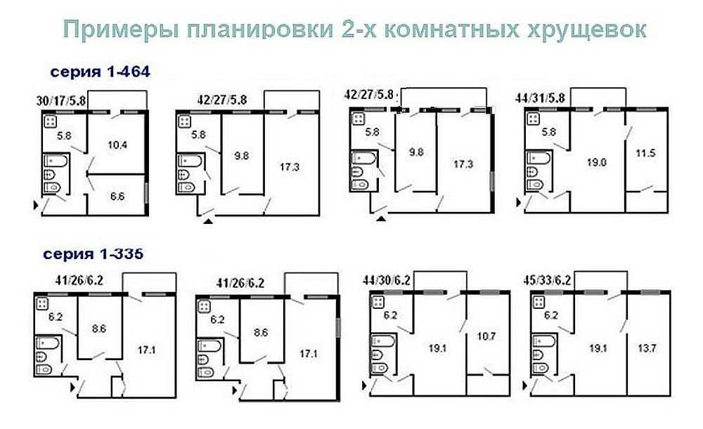 Типовые серии жилых домов - каталог, типовые планировки