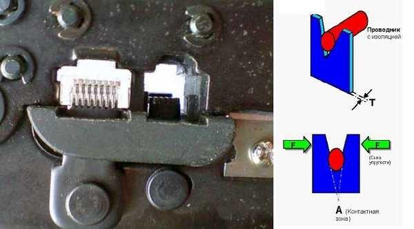 Как работают клещи для обжима коннекторов