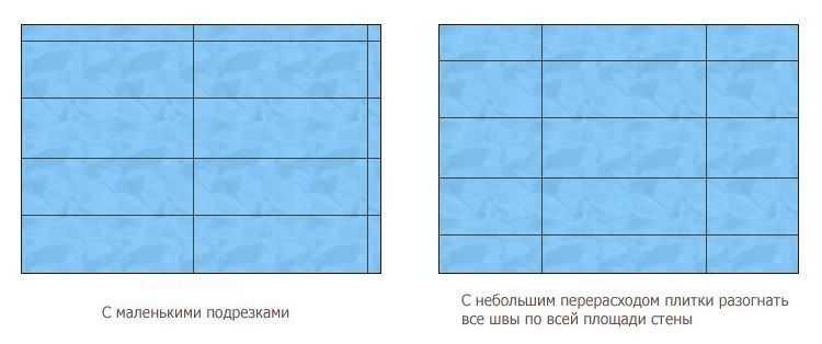 Как сделать стену для плитки
