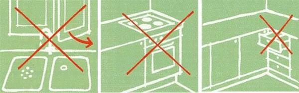 Рекомендации по размещению мебели на кухне