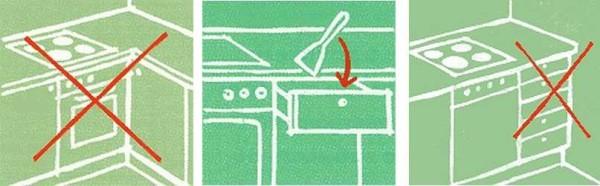 Правильно расставить мебель в кухонном гарнитуре - это очень важно
