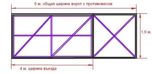 Простой проект изготовления распашных ворот