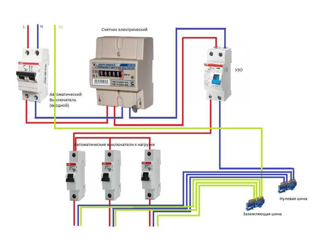 схема подключения электросчетчика в счету