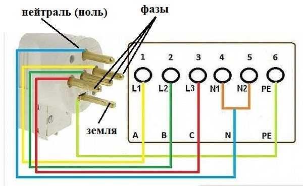Установка розеток цвета проводов