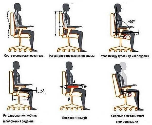 Необходимые регулировки для длительной работы в сидячем положении