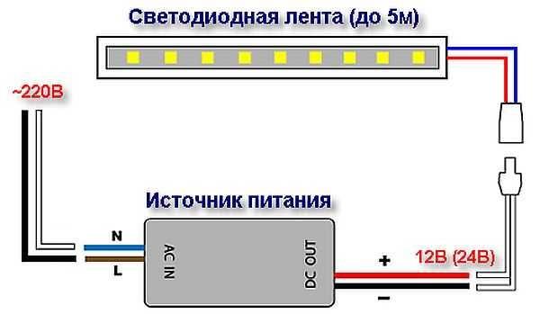 Схема подключения светодиодной ленты к сети 220 В через блок питания