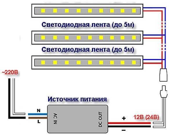 Как подключить несколько светодиодных лент к одному блоку питания