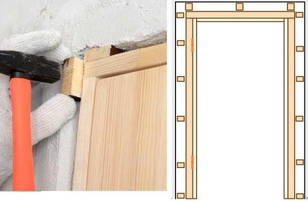 Вставляем межкомнатные двери своими руками пошаговая