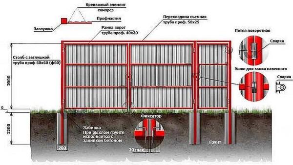 Конструкция ворот в верхней перекладиной и поперечными перемычками