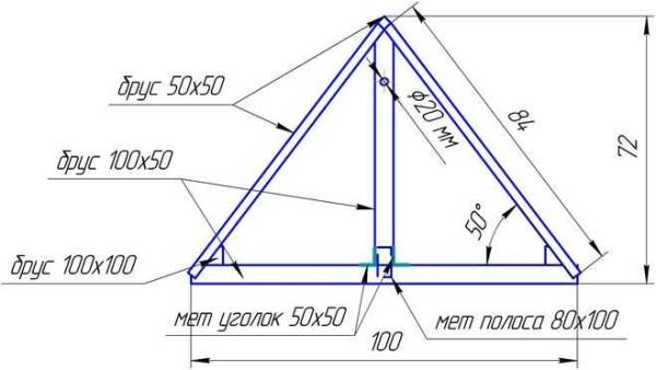 Размеры навеса для диаметра 100 см