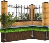 Один из вариантов фундамента под забор с кирпичными столбами