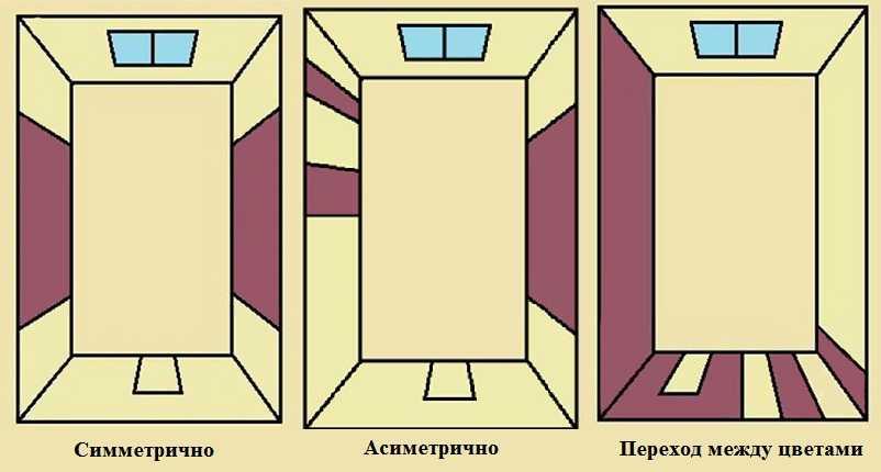 поклейка обоев двух видов фото в зале